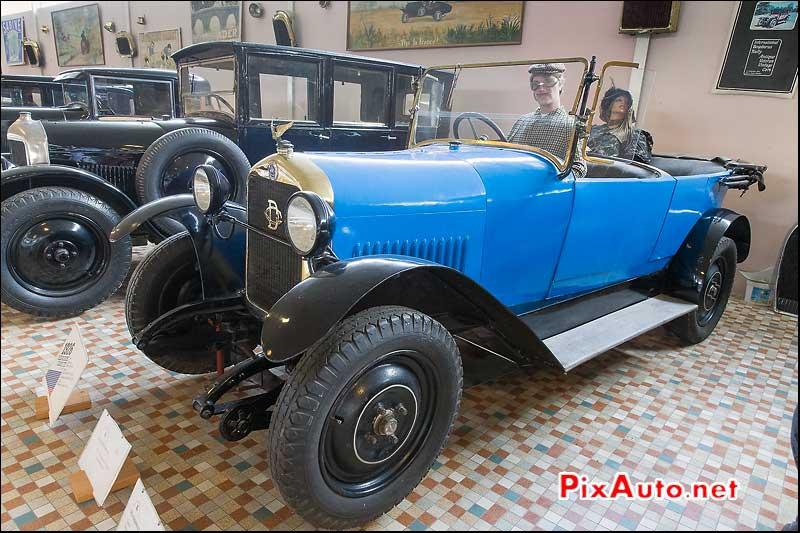 Mus e automobile de vend e deux si cles d 39 histoire et de for Garage ford vendee